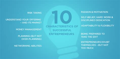 10 CHARACTERISTIC OF SUCCESSFUL ENTREPRENEURS - Young