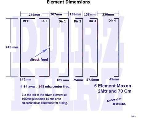 Antenna Project: 6 ELEMENT DUAL BAND WIRE BEAM FOR 2MTR