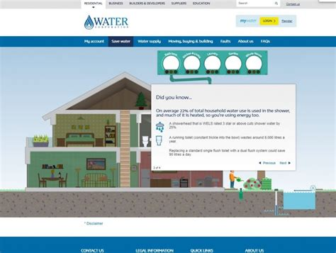 A step-by-step guide on how to save water at home - 50 Liters