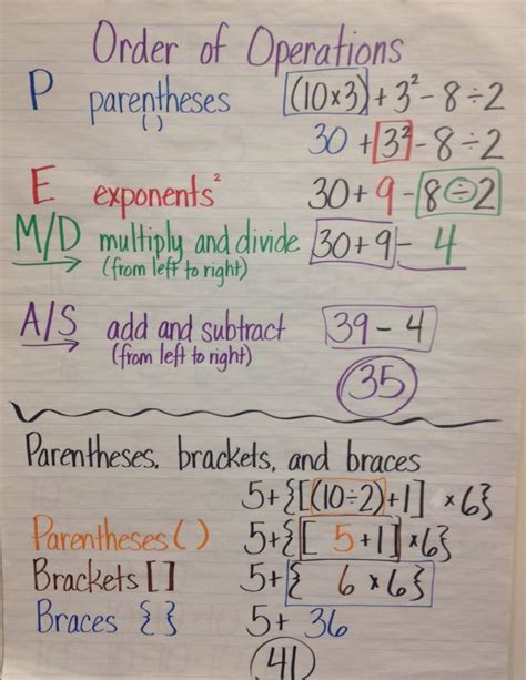 Order of operations anchor chart -grade 5