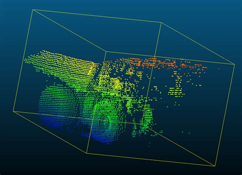 ASI receives Phase Two funding for deep learning multi