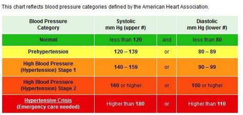 What Causes High Blood Pressure: The Unexpected And The