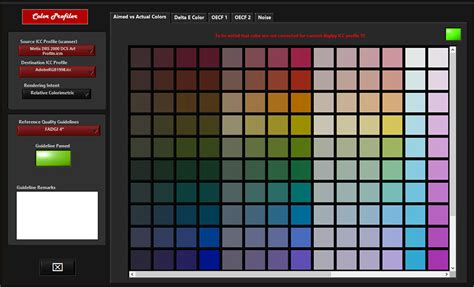 Color Accuracy - METIS Systems srl Tecnology