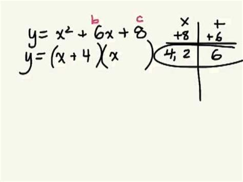 Write a equation in standard form calculator