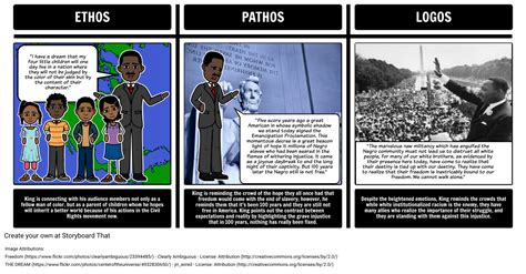 """""""I Have A Dream"""" Ethos, Pathos, and Logos Storyboard"""
