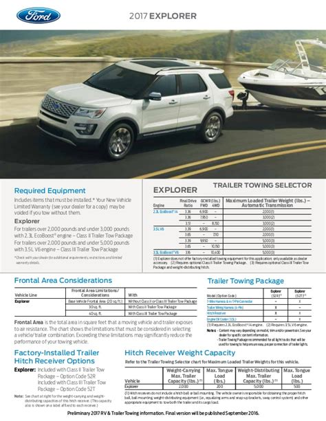 2017 Ford Explorer Towing Capacity With Tow Package