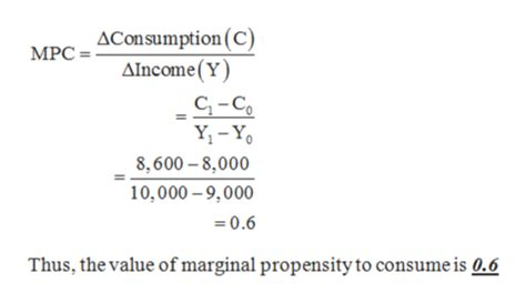 Marginal Propensity To Consume Equation