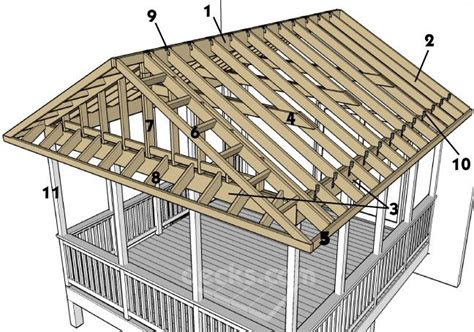 porch anatomy (with rain shield)   Gable roof, Roof